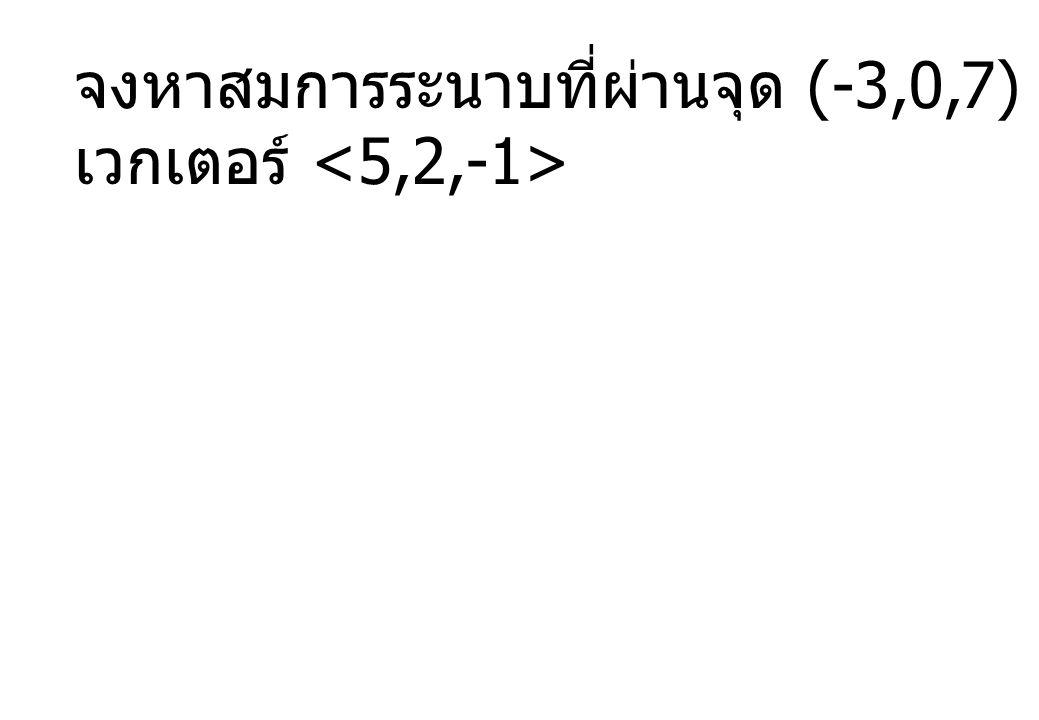 จงหาสมการระนาบที่ผ่านจุด (-3,0,7) และตั้งฉากกับ
