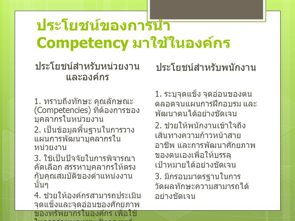 ประโยชน์ของการนำ Competency มาใช้ในองค์กร