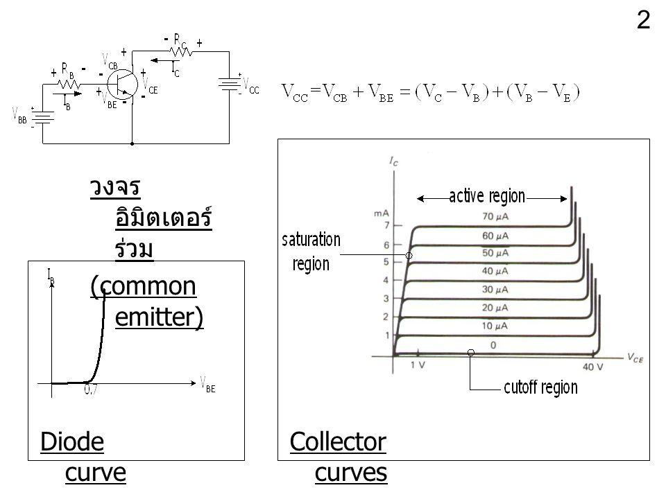 2 วงจรอิมิตเตอร์ร่วม (common emitter) Diode curve Collector curves