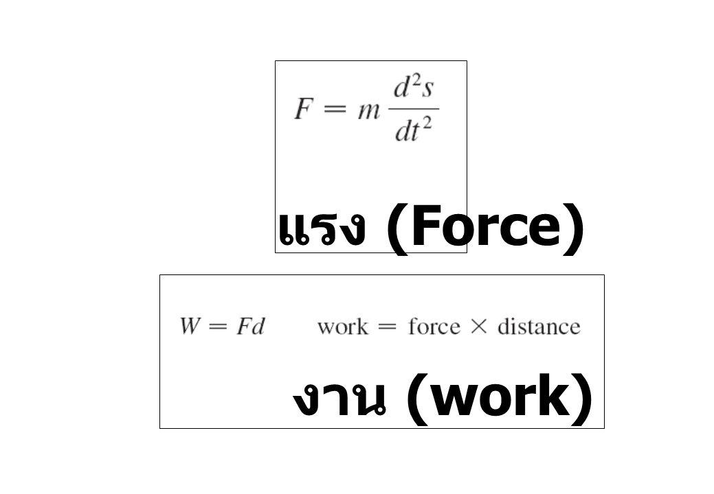 แรง (Force) งาน (work)