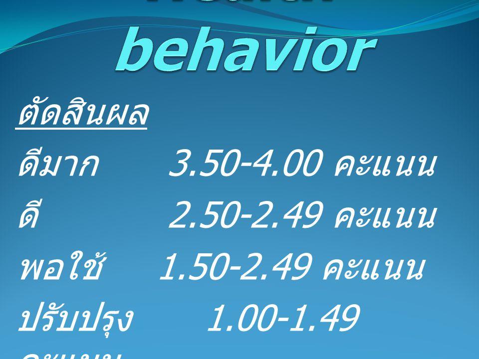 Health behavior ตัดสินผล ดีมาก 3.50-4.00 คะแนน ดี 2.50-2.49 คะแนน