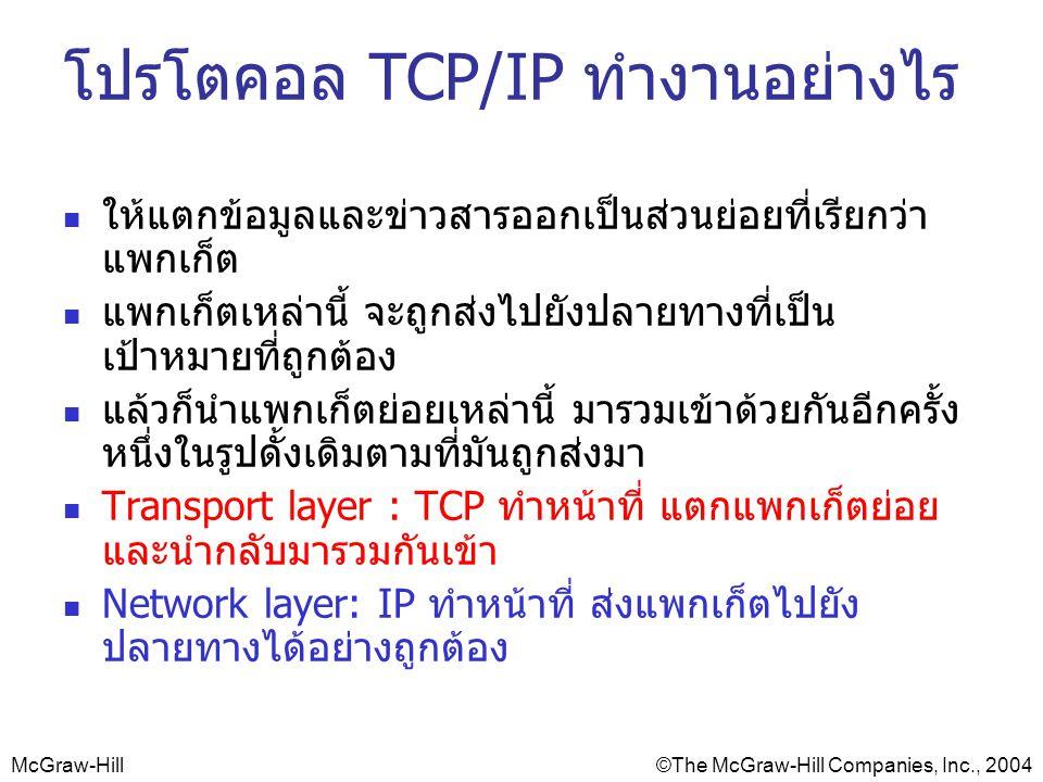 โปรโตคอล TCP/IP ทำงานอย่างไร