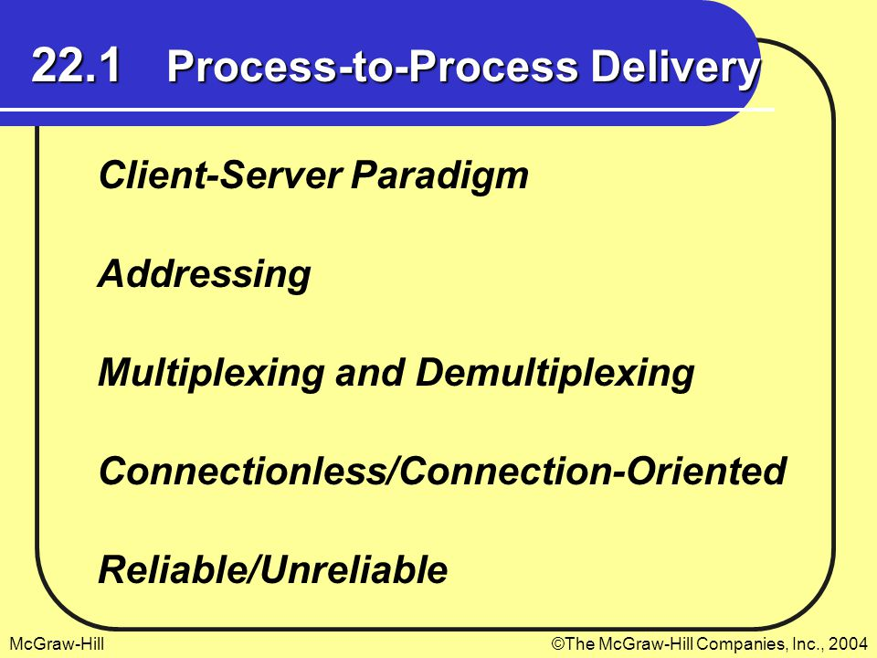 22.1 Process-to-Process Delivery