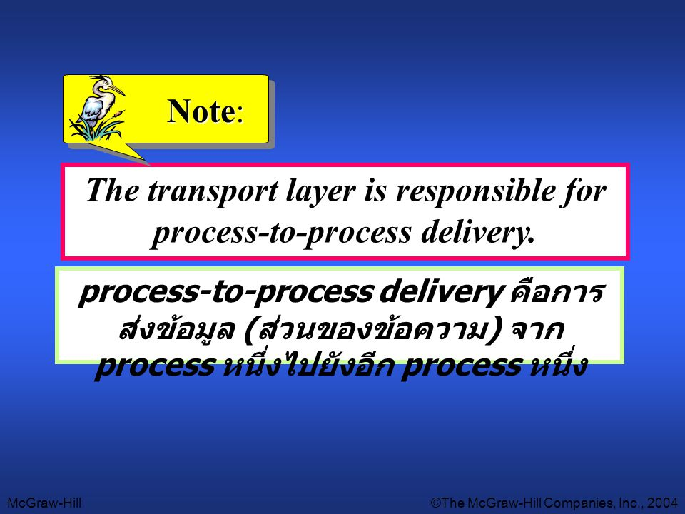 The transport layer is responsible for process-to-process delivery.