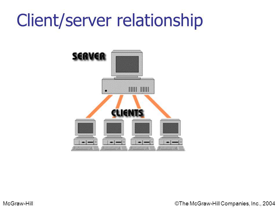 Client/server relationship