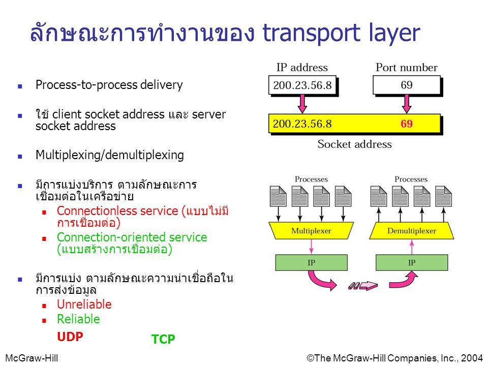 ลักษณะการทำงานของ transport layer