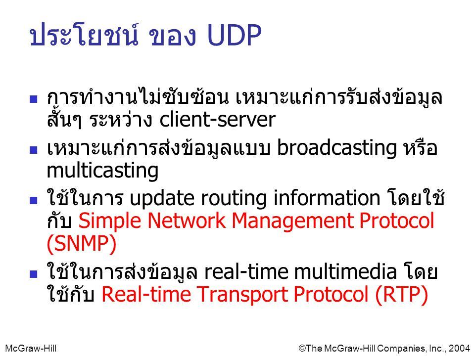 ประโยชน์ ของ UDP การทำงานไม่ซับซ้อน เหมาะแก่การรับส่งข้อมูลสั้นๆ ระหว่าง client-server. เหมาะแก่การส่งข้อมูลแบบ broadcasting หรือ multicasting.