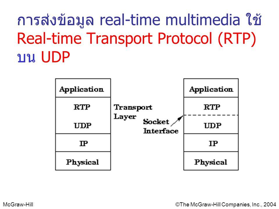 การส่งข้อมูล real-time multimedia ใช้ Real-time Transport Protocol (RTP) บน UDP