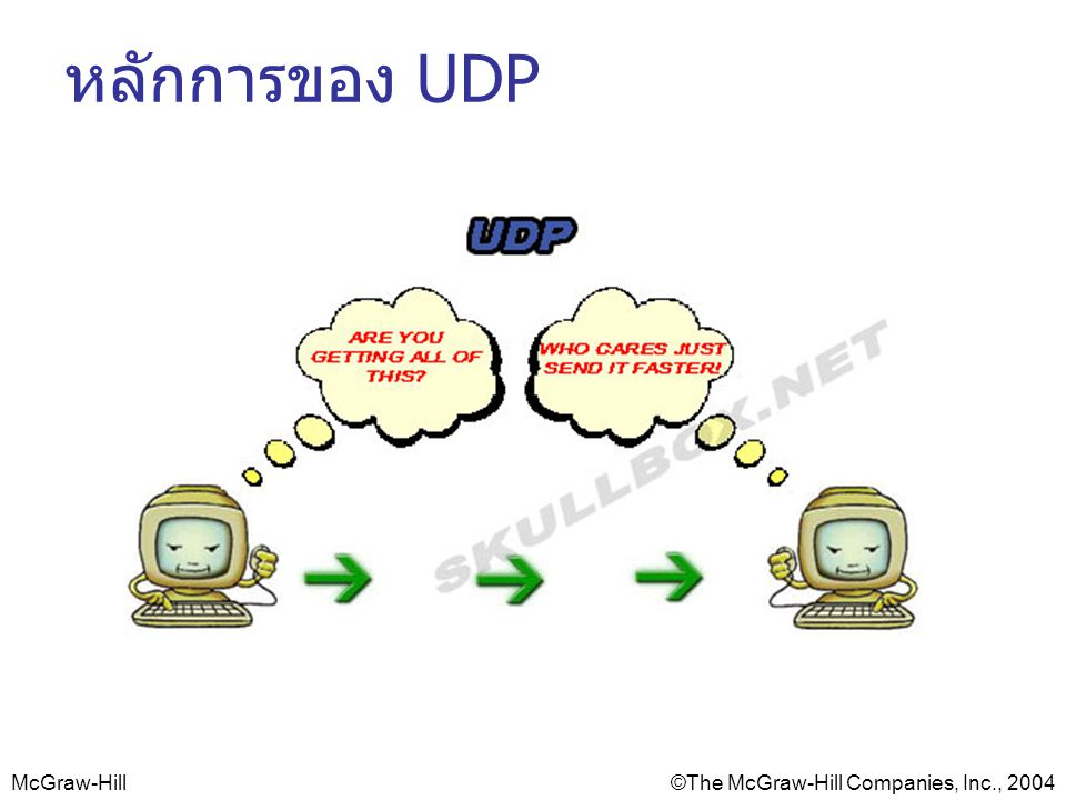หลักการของ UDP