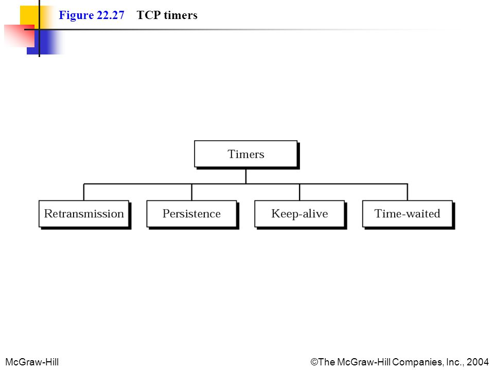 Figure 22.27 TCP timers