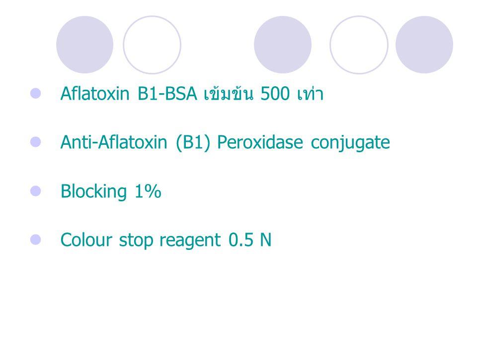 Aflatoxin B1-BSA เข้มข้น 500 เท่า