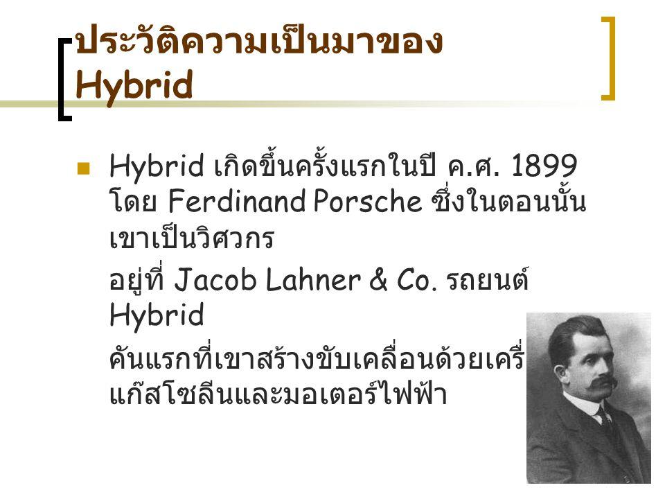 ประวัติความเป็นมาของ Hybrid