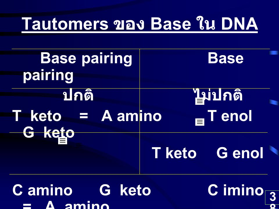 Tautomers ของ Base ใน DNA