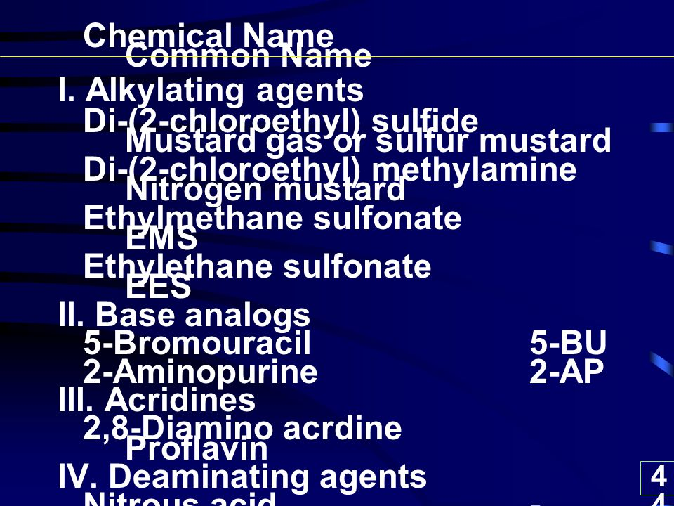 Chemical Name Common Name