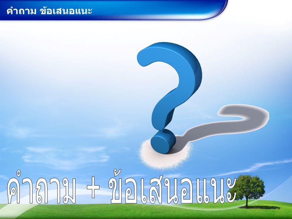 คำถาม ข้อเสนอแนะ คำถาม + ข้อเสนอแนะ