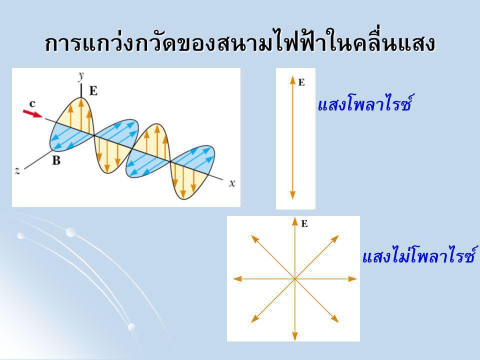 การแกว่งกวัดของสนามไฟฟ้าในคลื่นแสง