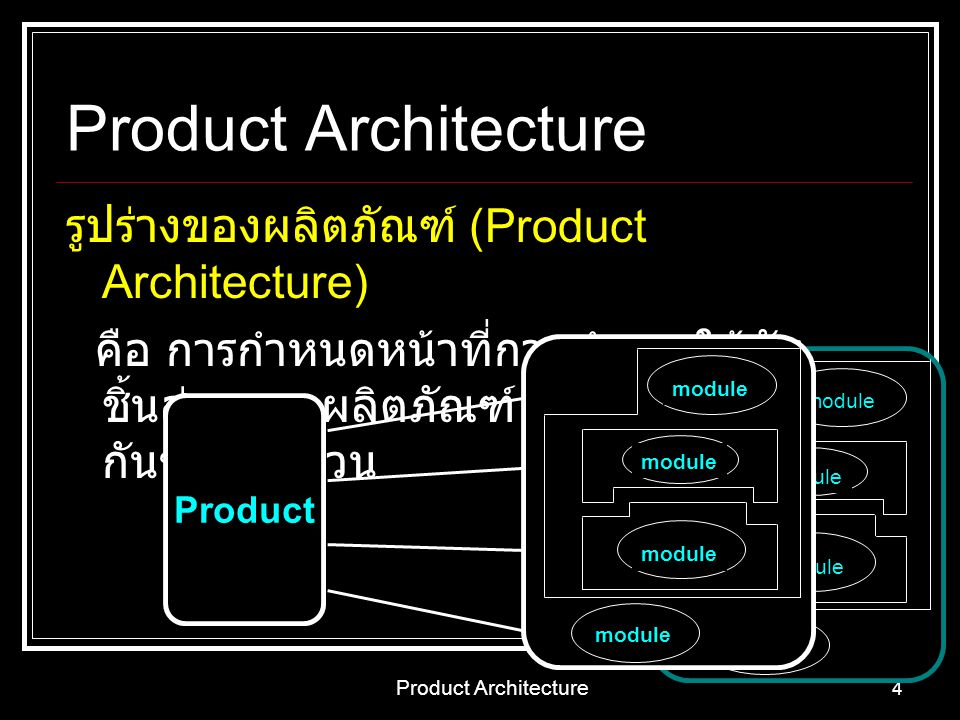 Product Architecture รูปร่างของผลิตภัณฑ์ (Product Architecture)