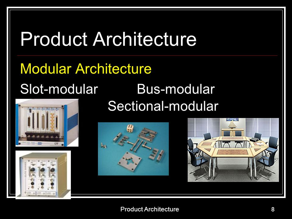 Product Architecture Modular Architecture