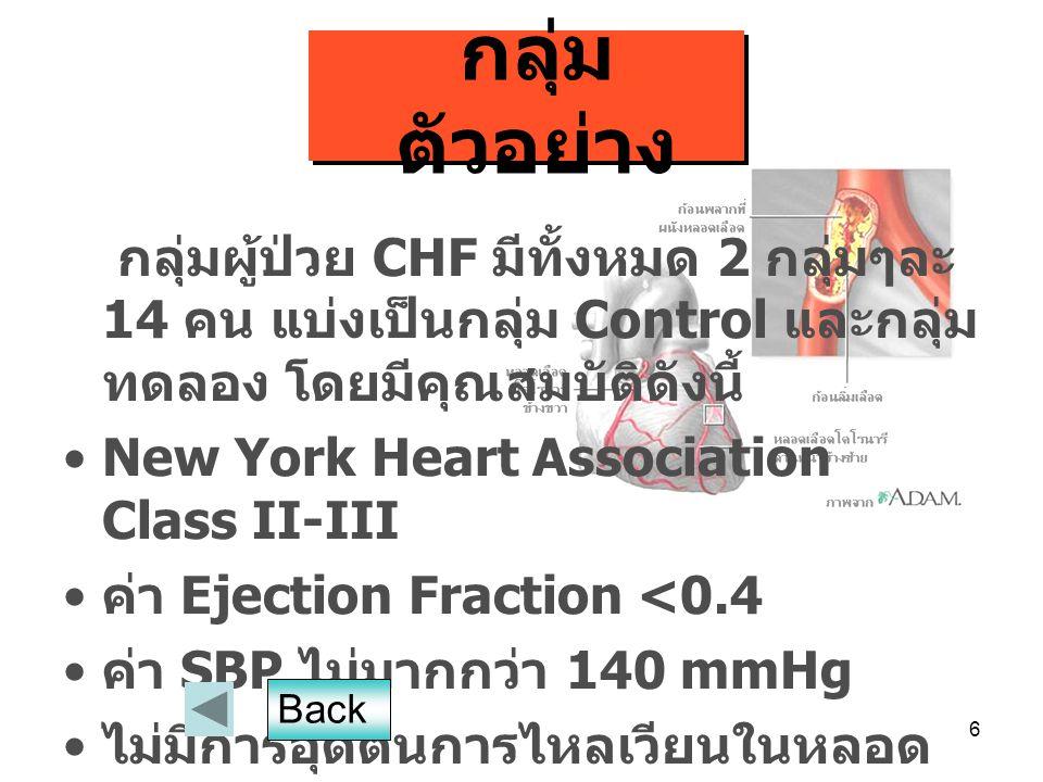 กลุ่มตัวอย่าง กลุ่มผู้ป่วย CHF มีทั้งหมด 2 กลุ่มๆละ 14 คน แบ่งเป็นกลุ่ม Control และกลุ่มทดลอง โดยมีคุณสมบัติดังนี้