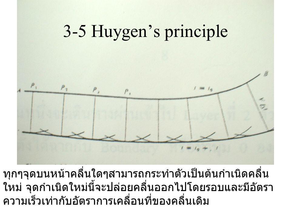 3-5 Huygen's principle