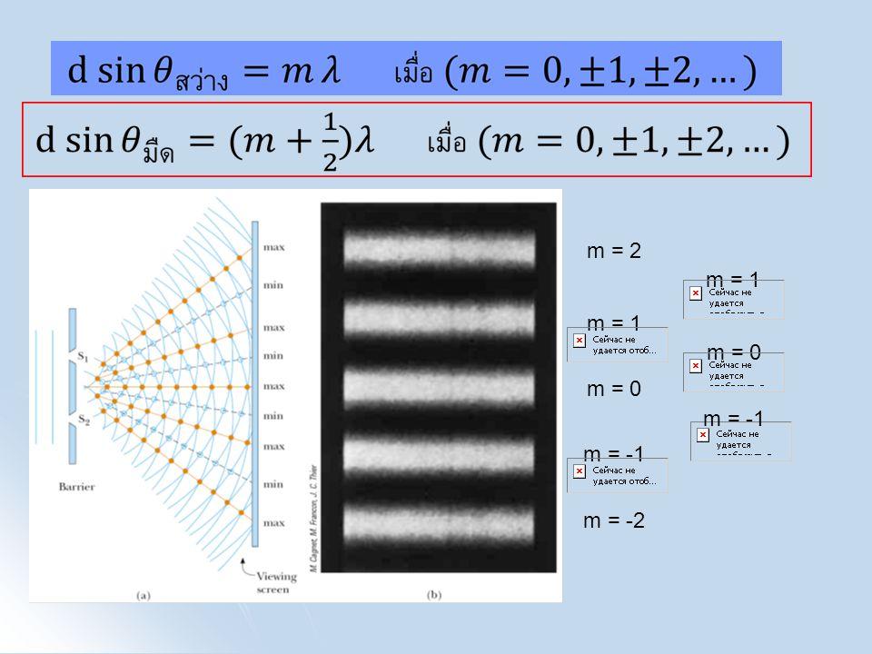 m = 2 m = 1 m = 1 m = 0 m = 0 m = -1 m = -1 m = -2