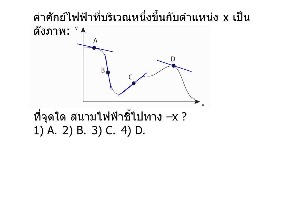 ค่าศักย์ไฟฟ้าที่บริเวณหนึ่งขึ้นกับตำแหน่ง x เป็นดังภาพ: