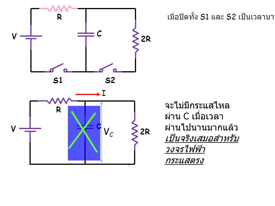 R เมื่อปิดทั้ง S1 และ S2 เป็นเวลานานมาก. C. V. 2R. S1. S2. I. 2R. C. R. V.