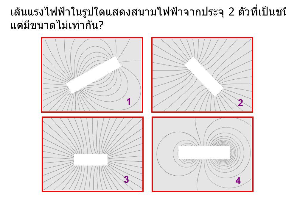 เส้นแรงไฟฟ้าในรูปใดแสดงสนามไฟฟ้าจากประจุ 2 ตัวที่เป็นชนิดเดียวกัน
