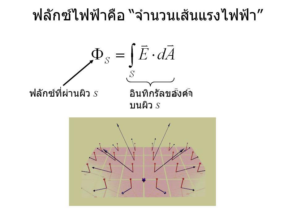 ฟลักซ์ไฟฟ้าคือ จำนวนเส้นแรงไฟฟ้า