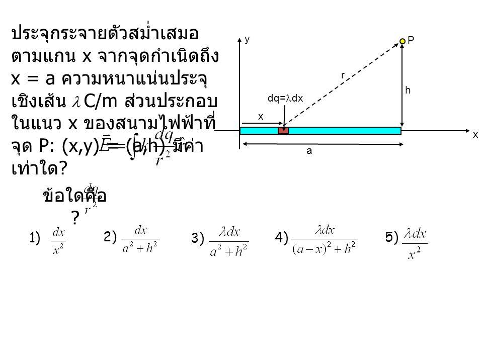 ประจุกระจายตัวสม่ำเสมอตามแกน x จากจุดกำเนิดถึง x = a ความหนาแน่นประจุเชิงเส้น l C/m ส่วนประกอบในแนว x ของสนามไฟฟ้าที่จุด P: (x,y) = (a,h) มีค่าเท่าใด