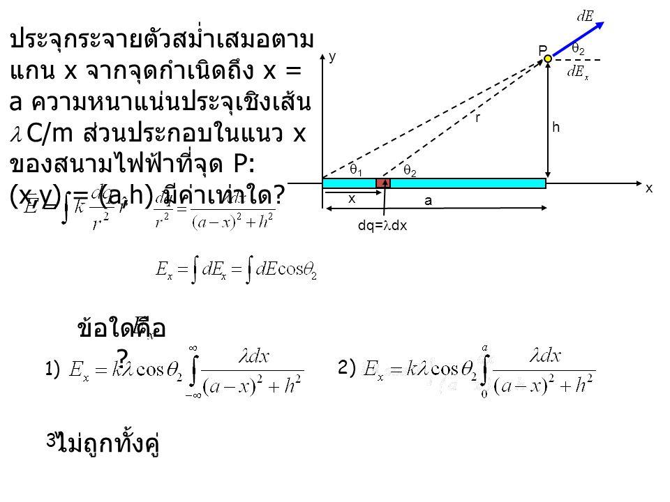 x y. a. h. P. r. dq=ldx. q1. q2.