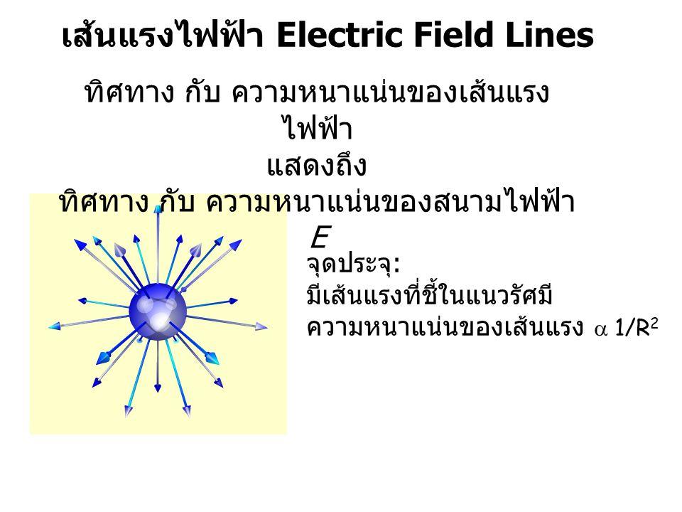 เส้นแรงไฟฟ้า Electric Field Lines