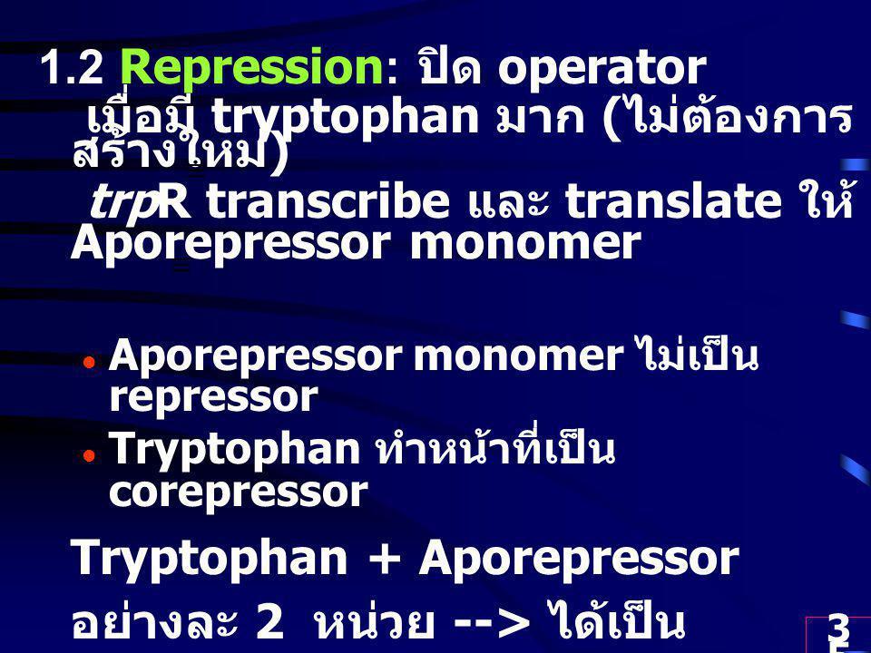 1.2 Repression: ปิด operator