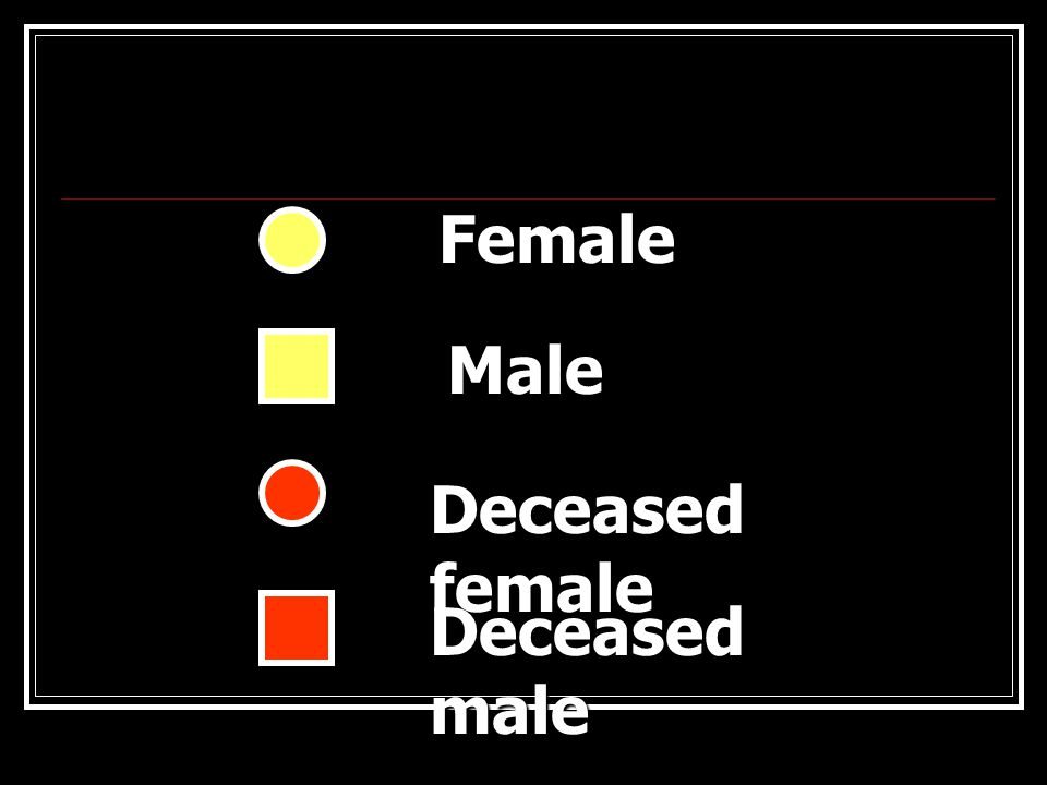 Female Male Deceased female Deceased male