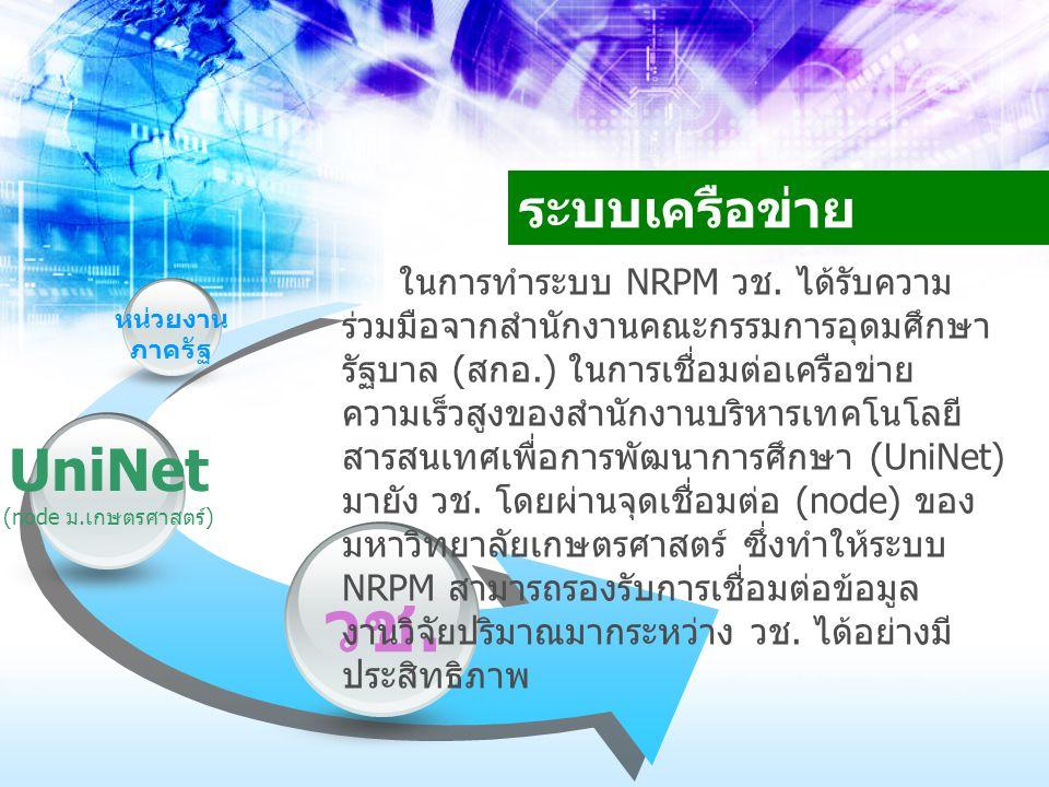 วช. UniNet ระบบเครือข่าย