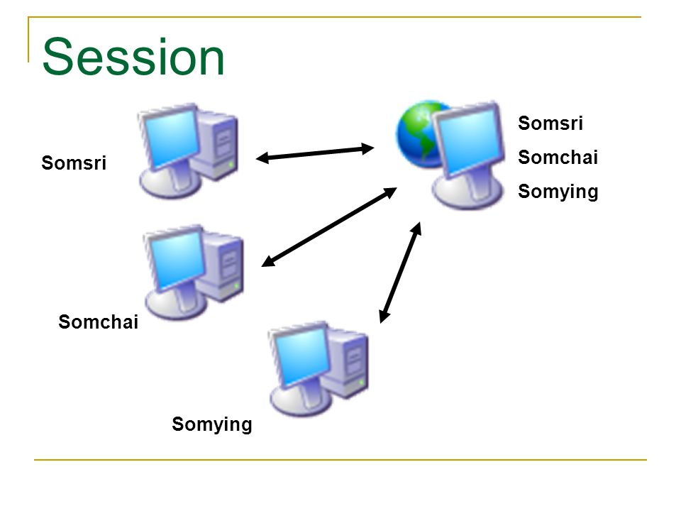 Session Somsri Somchai Somying Somsri Somchai Somying