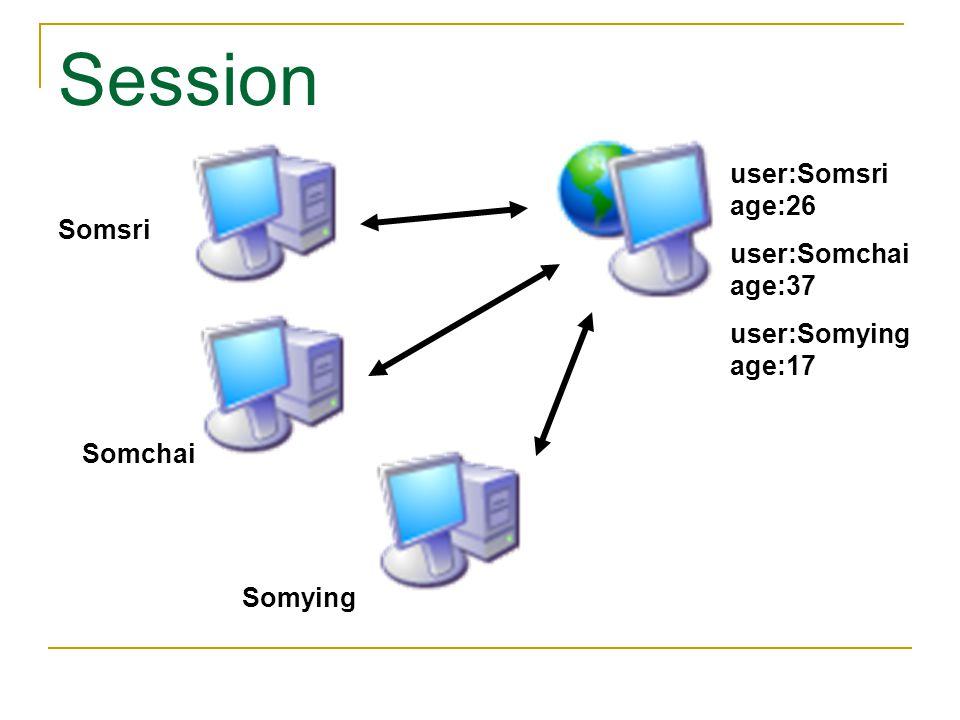 Session user:Somsri age:26 user:Somchai age:37 Somsri