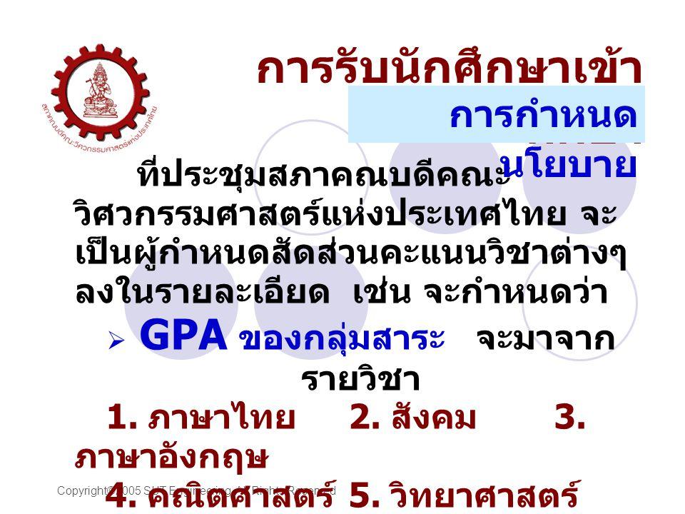 GPA ของกลุ่มสาระ จะมาจากรายวิชา