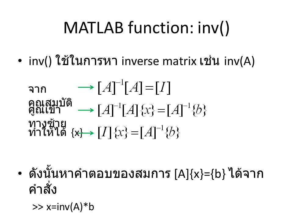 MATLAB function: inv()