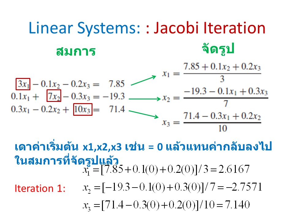 Linear Systems: : Jacobi Iteration