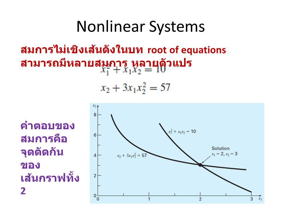 Nonlinear Systems สมการไม่เชิงเส้นดังในบท root of equations สามารถมีหลายสมการ หลายตัวแปร.