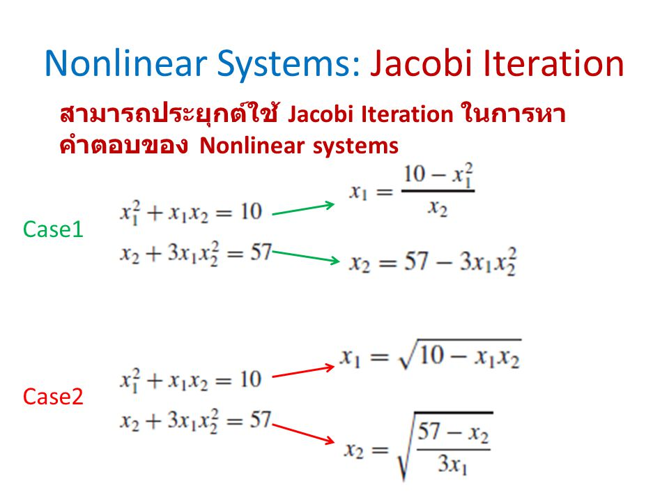 Nonlinear Systems: Jacobi Iteration