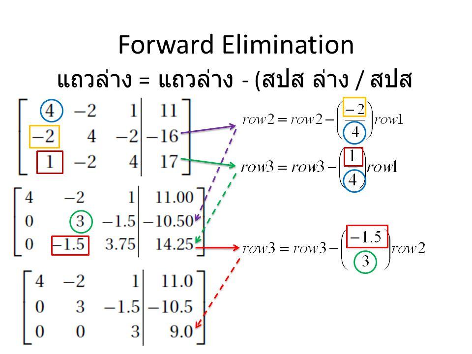 Forward Elimination แถวล่าง = แถวล่าง - (สปส ล่าง / สปส บน )แถวบน