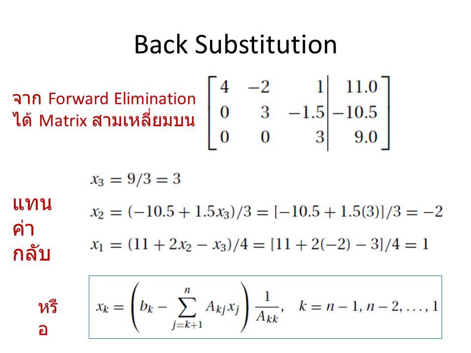 Back Substitution แทนค่า กลับ จาก Forward Elimination