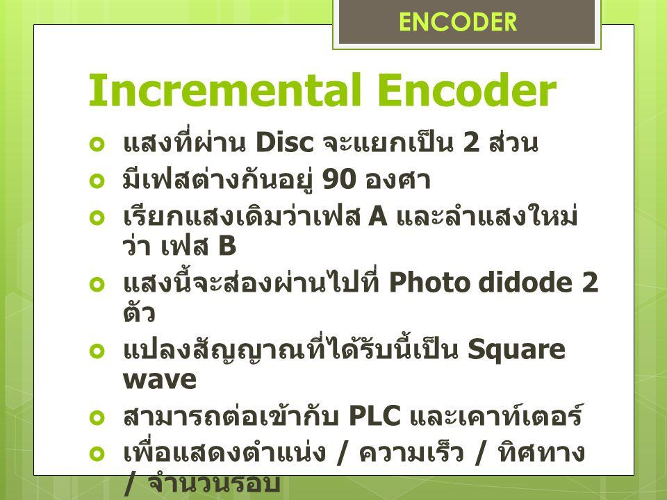 Incremental Encoder แสงที่ผ่าน Disc จะแยกเป็น 2 ส่วน