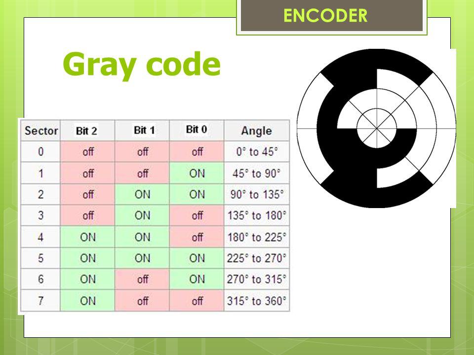 ENCODER Gray code