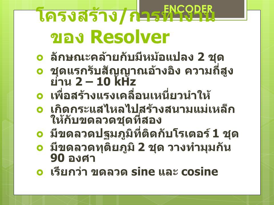 โครงสร้าง/การทำงานของ Resolver