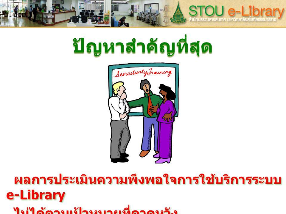 ปัญหาสำคัญที่สุด ผลการประเมินความพึงพอใจการใช้บริการระบบ e-Library