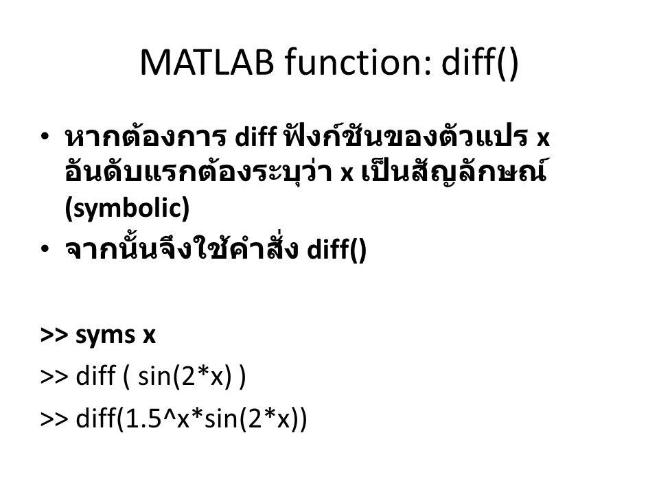 MATLAB function: diff()