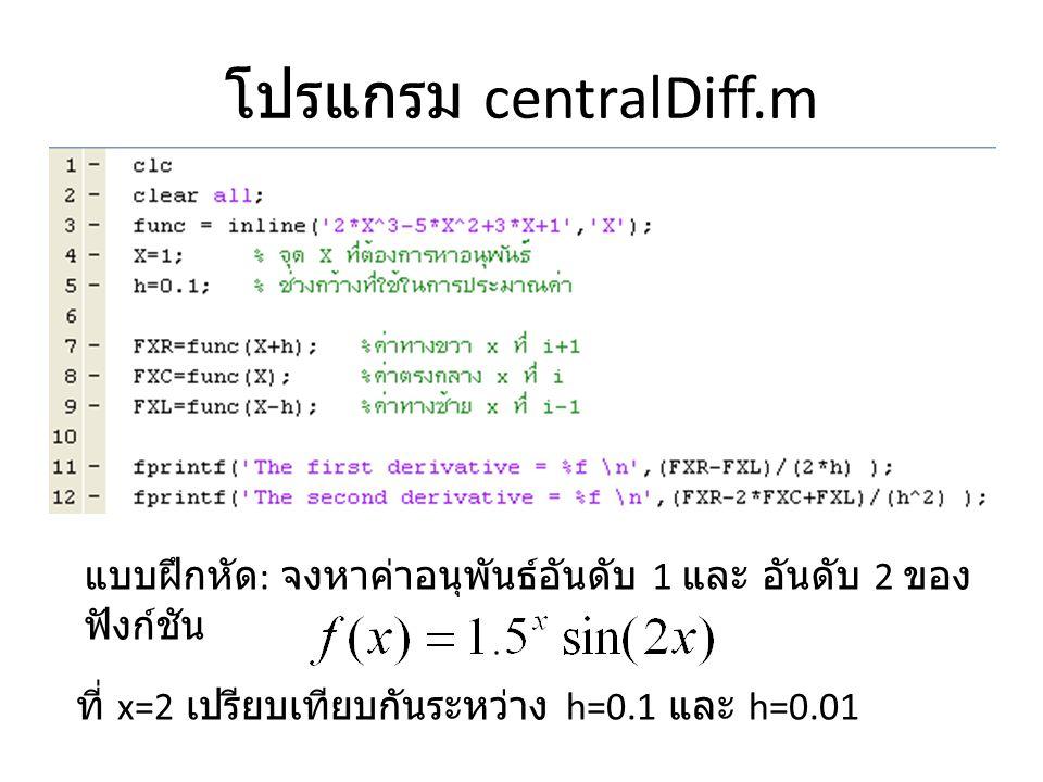 โปรแกรม centralDiff.m แบบฝึกหัด: จงหาค่าอนุพันธ์อันดับ 1 และ อันดับ 2 ของฟังก์ชัน.